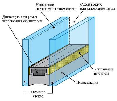 дистанционная рамка 2